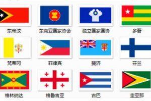 全球各国语言代码缩写与国家对照表