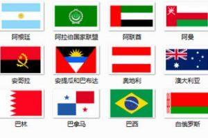 全球所有国家中英文简写及人口数据对照表(ISO3166)